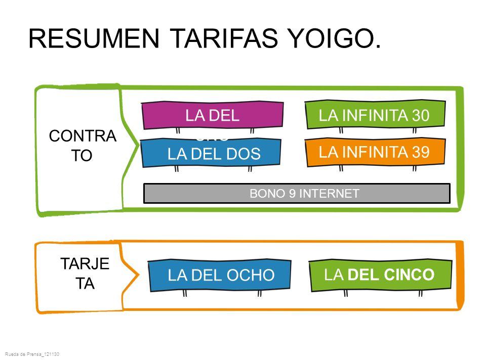 LA DEL OCHOLA DEL CINCO TARJE TA RESUMEN TARIFAS YOIGO.