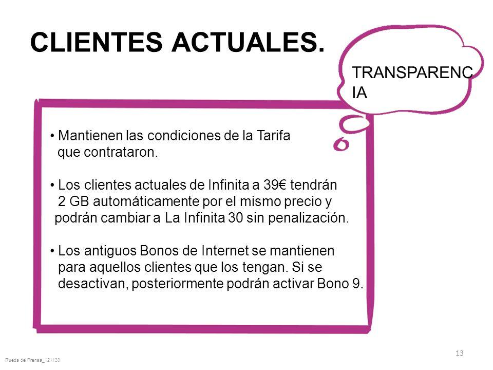CLIENTES ACTUALES. 13 Mantienen las condiciones de la Tarifa que contrataron.