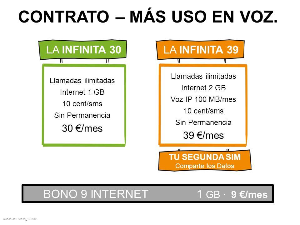 TU SEGUNDA SIM Comparte los Datos LA INFINITA 39 Llamadas ilimitadas Internet 2 GB Voz IP 100 MB/mes 10 cent/sms Sin Permanencia 39 /mes LA INFINITA 30 Llamadas ilimitadas Internet 1 GB 10 cent/sms Sin Permanencia 30 /mes CONTRATO – MÁS USO EN VOZ.