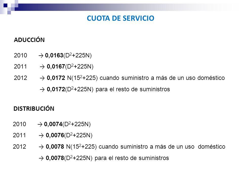 CUOTA DE SERVICIO 2010 0,0163(D 2 +225N) 2011 0,0167(D 2 +225N) 2012 0,0172 N(15 2 +225) cuando suministro a más de un uso doméstico 0,0172(D 2 +225N) para el resto de suministros ADUCCIÓN DISTRIBUCIÓN 2010 0,0074(D 2 +225N) 2011 0,0076(D 2 +225N) 2012 0,0078 N(15 2 +225) cuando suministro a más de un uso doméstico 0,0078(D 2 +225N) para el resto de suministros