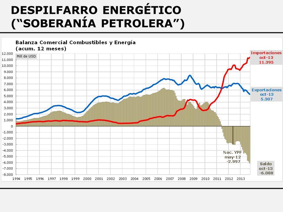 DESPILFARRO ENERGÉTICO (SOBERANÍA PETROLERA)
