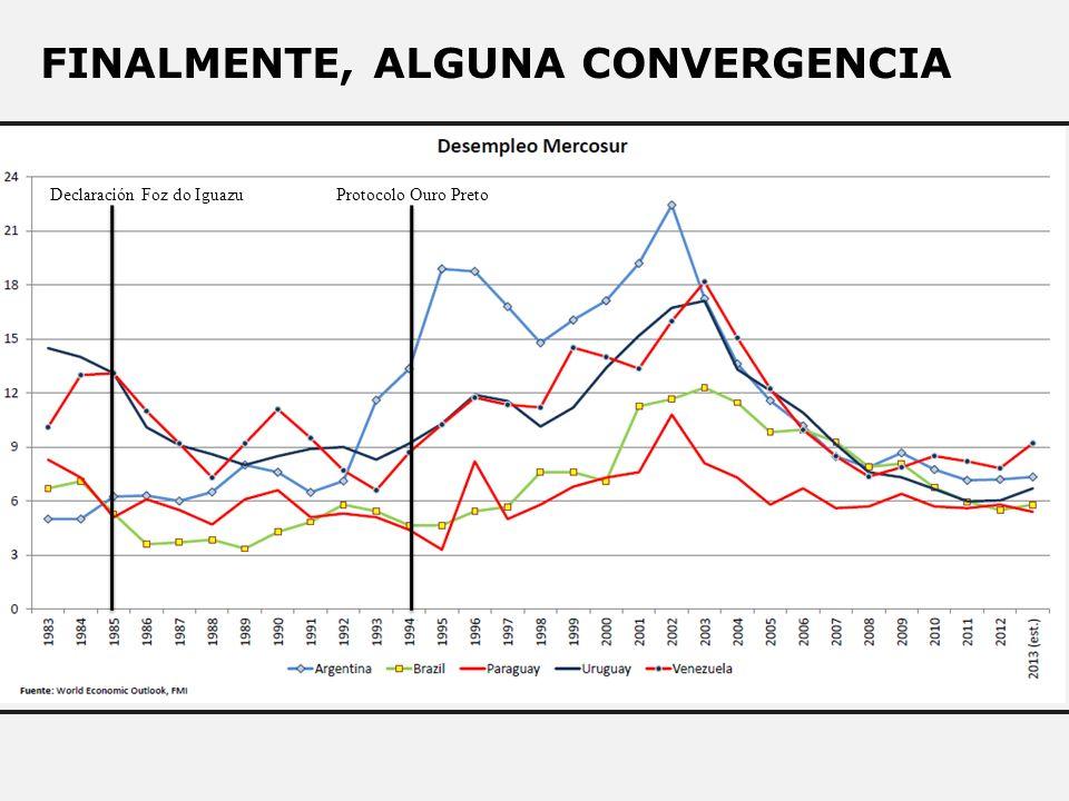 FINALMENTE, ALGUNA CONVERGENCIA Declaración Foz do IguazuProtocolo Ouro Preto