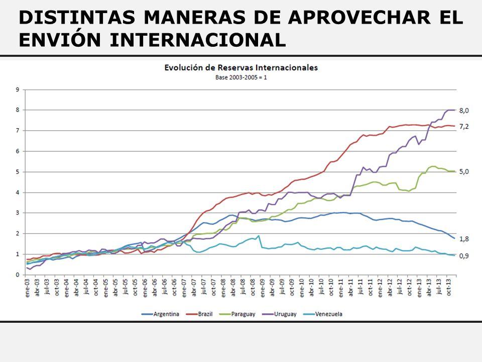 DISTINTAS MANERAS DE APROVECHAR EL ENVIÓN INTERNACIONAL