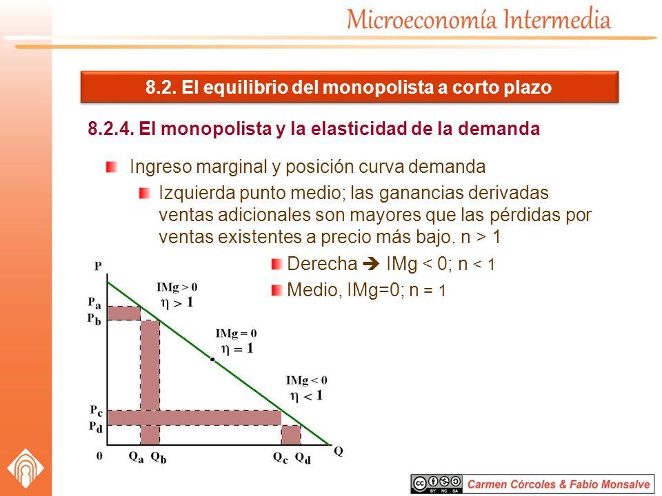 8.2. El equilibrio del monopolista a corto plazo 8.2.4. El monopolista y la elasticidad de la demanda Ingreso marginal y posición curva demanda Izquie