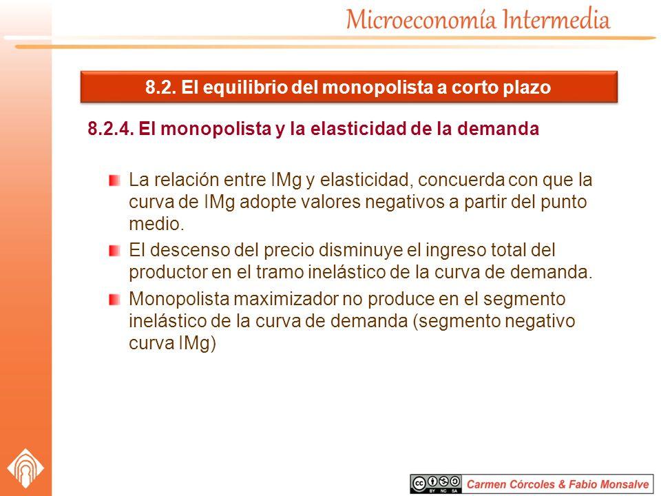 8.2. El equilibrio del monopolista a corto plazo 8.2.4. El monopolista y la elasticidad de la demanda La relación entre IMg y elasticidad, concuerda c