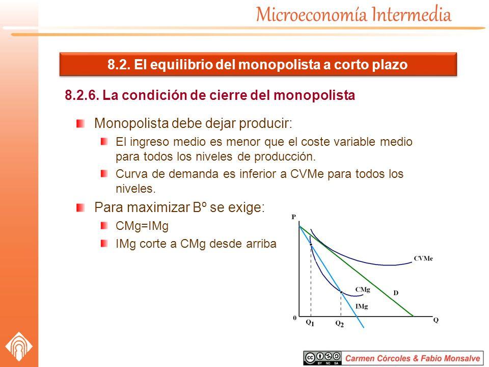 8.2. El equilibrio del monopolista a corto plazo 8.2.6. La condición de cierre del monopolista Monopolista debe dejar producir: El ingreso medio es me