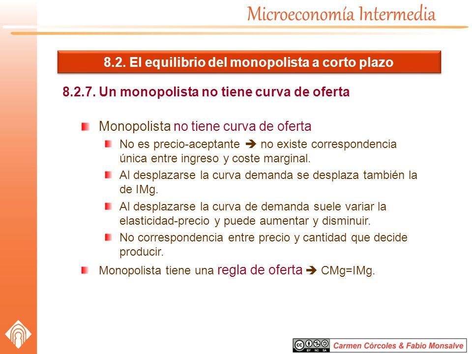 8.2. El equilibrio del monopolista a corto plazo 8.2.7. Un monopolista no tiene curva de oferta Monopolista no tiene curva de oferta No es precio-acep