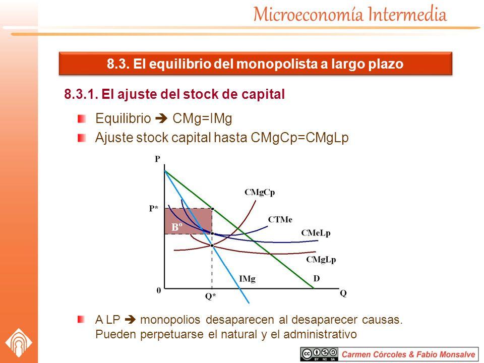 8.3. El equilibrio del monopolista a largo plazo 8.3.1. El ajuste del stock de capital Equilibrio CMg=IMg Ajuste stock capital hasta CMgCp=CMgLp A LP