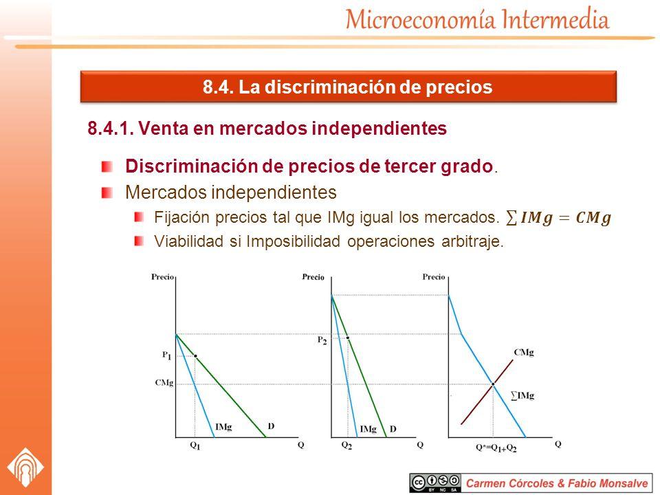 8.4. La discriminación de precios 8.4.1. Venta en mercados independientes