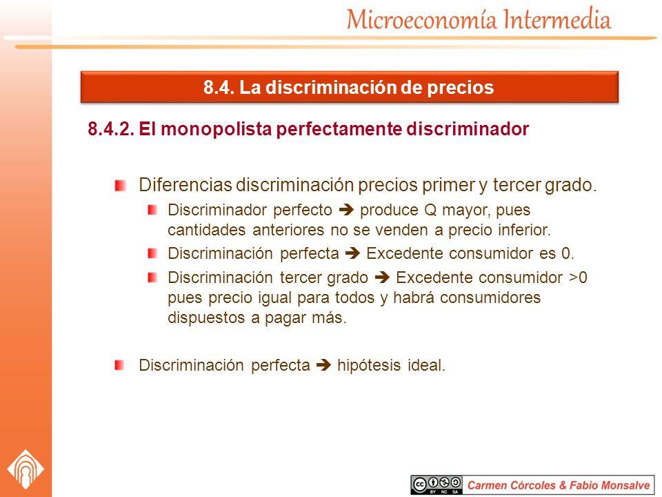 8.4. La discriminación de precios 8.4.2. El monopolista perfectamente discriminador Diferencias discriminación precios primer y tercer grado. Discrimi