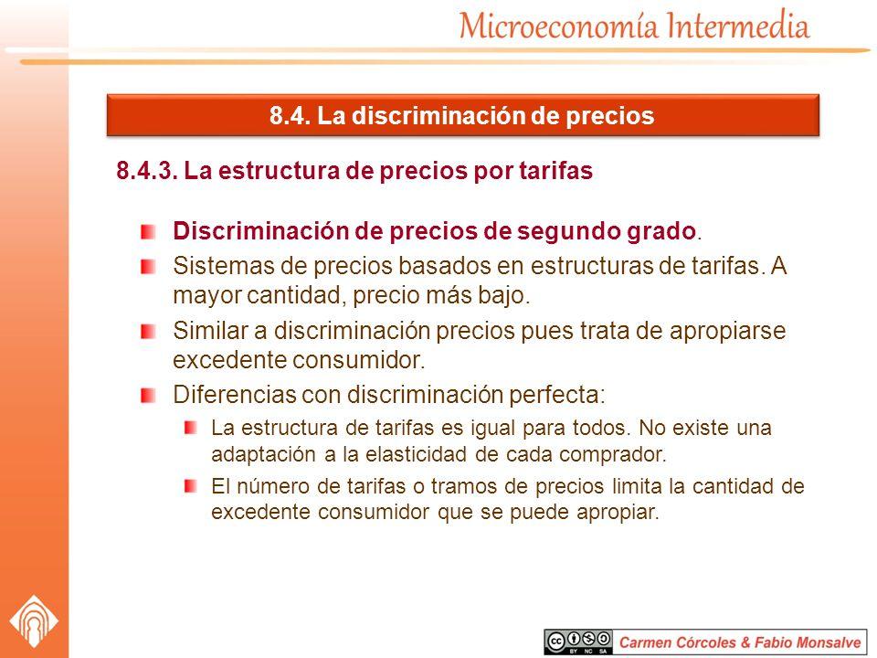 8.4. La discriminación de precios 8.4.3. La estructura de precios por tarifas Discriminación de precios de segundo grado. Sistemas de precios basados