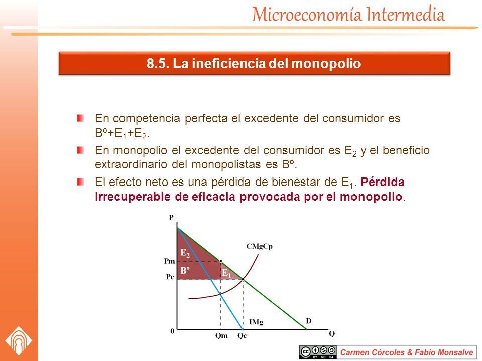 8.5. La ineficiencia del monopolio En competencia perfecta el excedente del consumidor es Bº+E 1 +E 2. En monopolio el excedente del consumidor es E 2