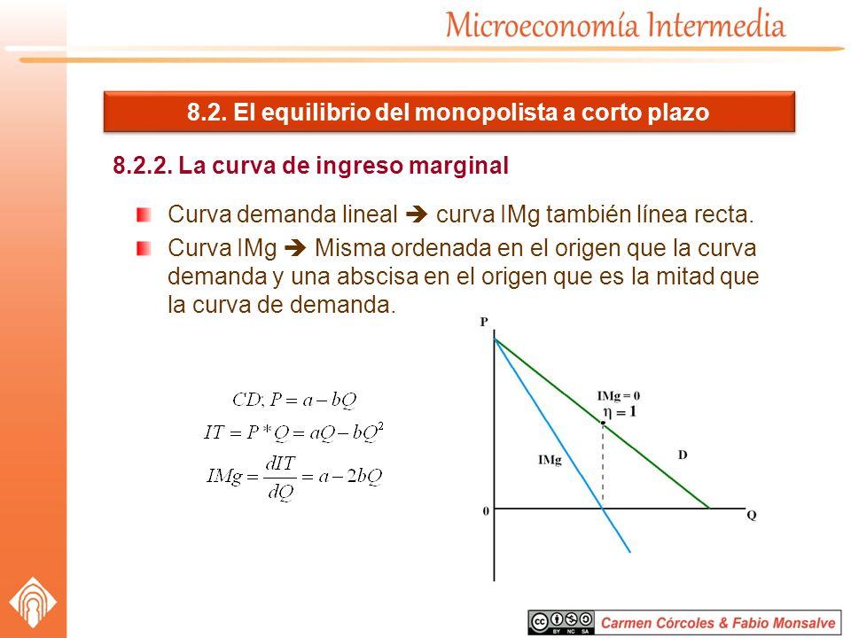 8.2. El equilibrio del monopolista a corto plazo 8.2.2. La curva de ingreso marginal Curva demanda lineal curva IMg también línea recta. Curva IMg Mis
