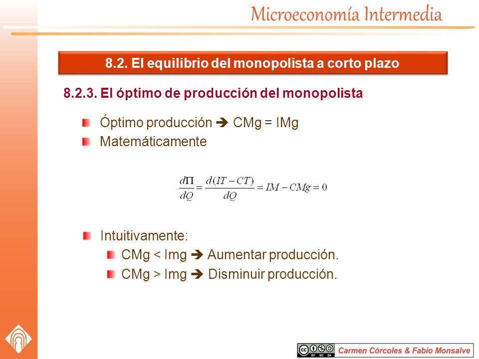 8.2. El equilibrio del monopolista a corto plazo 8.2.3. El óptimo de producción del monopolista Óptimo producción CMg = IMg Matemáticamente Intuitivam
