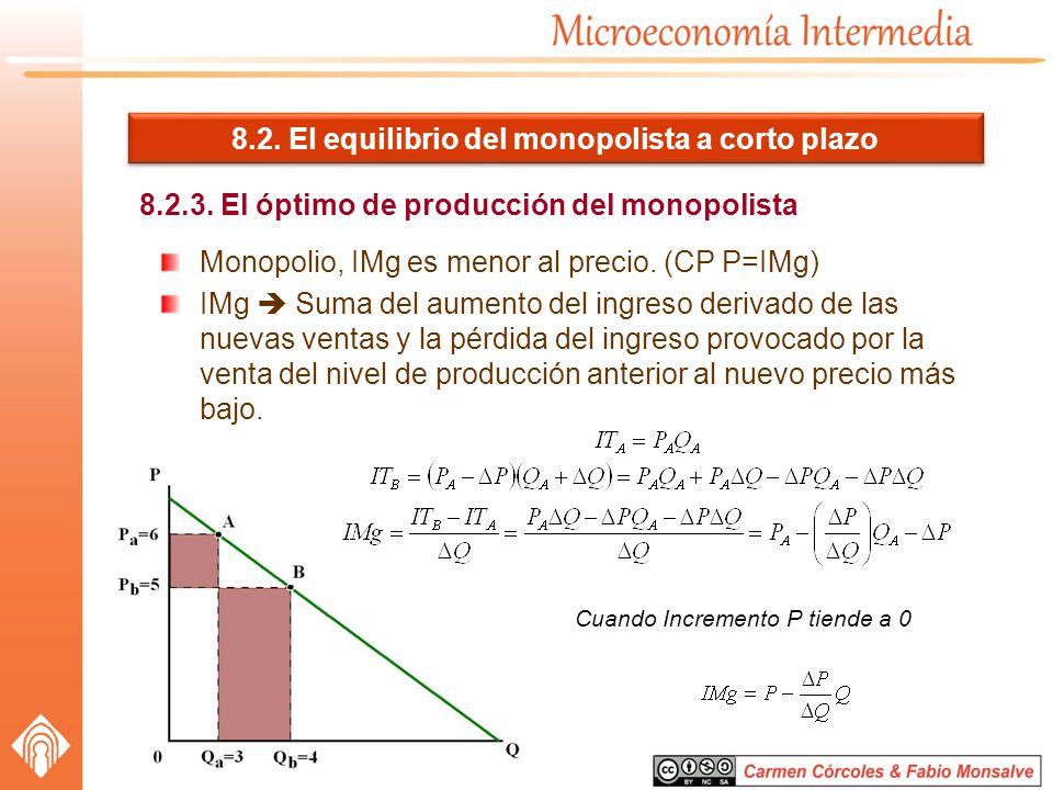 8.2. El equilibrio del monopolista a corto plazo 8.2.3. El óptimo de producción del monopolista Monopolio, IMg es menor al precio. (CP P=IMg) IMg Suma