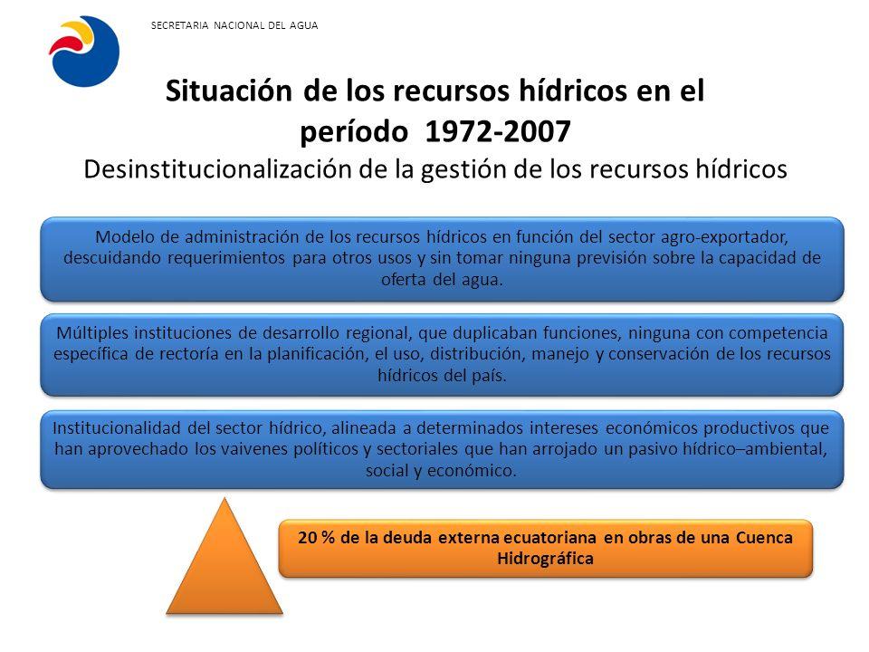 Situación de los recursos hídricos en el período 1972-2007 Desinstitucionalización de la gestión de los recursos hídricos Modelo de administración de