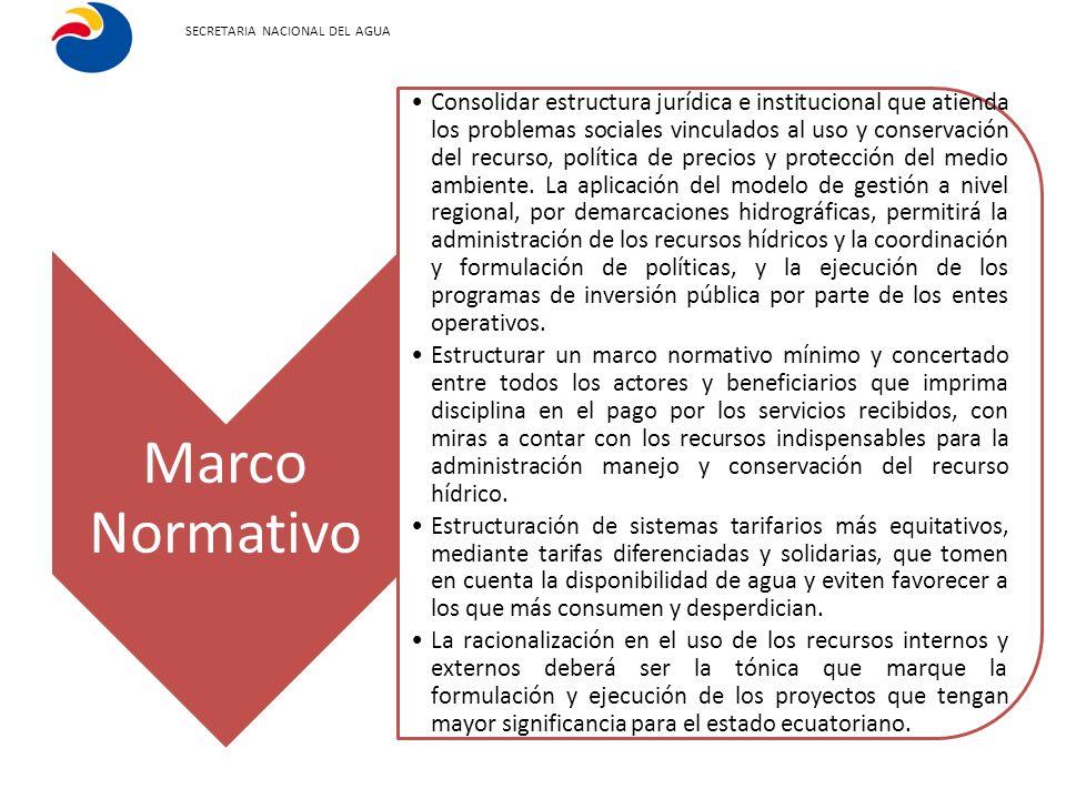 SECRETARIA NACIONAL DEL AGUA Marco Normativo Consolidar estructura jurídica e institucional que atienda los problemas sociales vinculados al uso y con
