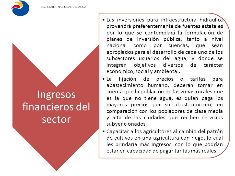 SECRETARIA NACIONAL DEL AGUA Ingresos financieros del sector Las inversiones para infraestructura hidráulica provendrá preferentemente de fuentes esta