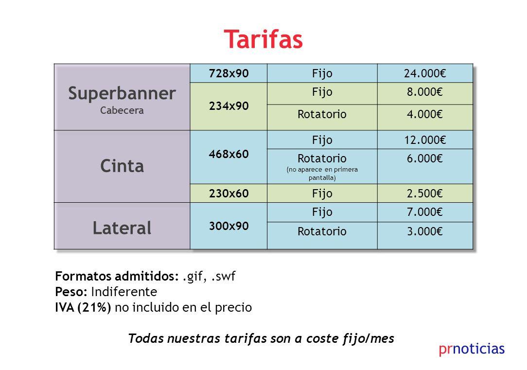 prnoticias Tarifas 728x90234x90 468x60 Formatos admitidos:.gif,.swf Peso: Indiferente IVA (21%) no incluido en el precio Todas nuestras tarifas son a
