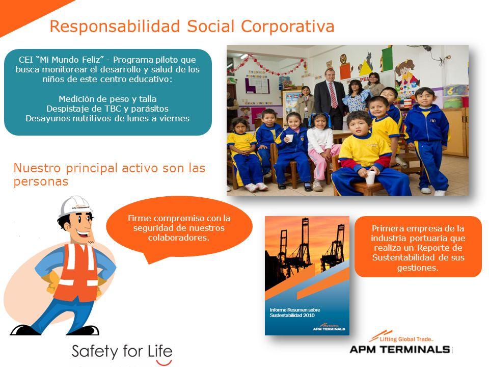 Responsabilidad Social Corporativa Firme compromiso con la seguridad de nuestros colaboradores.