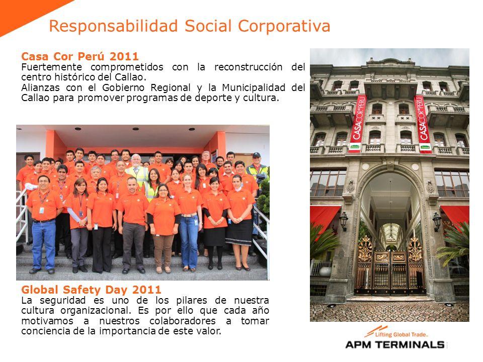 Responsabilidad Social Corporativa Casa Cor Perú 2011 Fuertemente comprometidos con la reconstrucción del centro histórico del Callao.