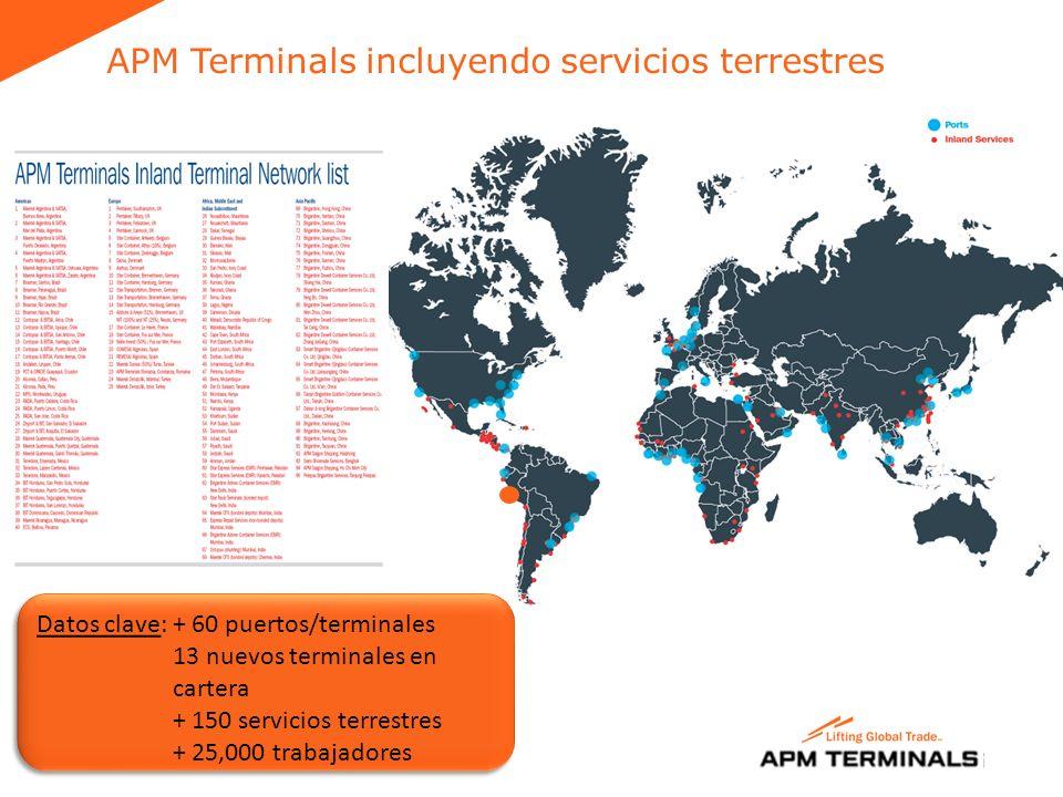 APM Terminals incluyendo servicios terrestres Datos clave: + 60 puertos/terminales 13 nuevos terminales en cartera + 150 servicios terrestres + 25,000 trabajadores Datos clave: + 60 puertos/terminales 13 nuevos terminales en cartera + 150 servicios terrestres + 25,000 trabajadores