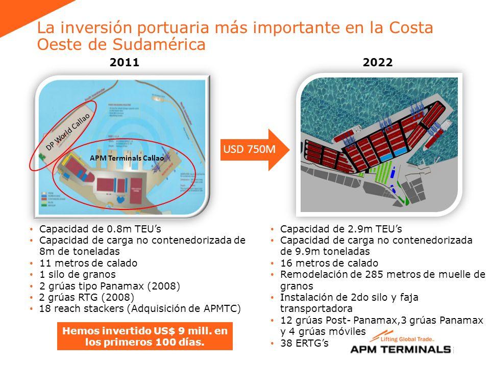 La inversión portuaria más importante en la Costa Oeste de Sudamérica USD 750M Capacidad de 2.9m TEUs Capacidad de carga no contenedorizada de 9.9m toneladas 16 metros de calado Remodelación de 285 metros de muelle de granos Instalación de 2do silo y faja transportadora 12 grúas Post- Panamax,3 grúas Panamax y 4 grúas móviles 38 ERTGs Capacidad de 0.8m TEUs Capacidad de carga no contenedorizada de 8m de toneladas 11 metros de calado 1 silo de granos 2 grúas tipo Panamax (2008) 2 grúas RTG (2008) 18 reach stackers (Adquisición de APMTC) DP World Callao APM Terminals Callao 20112022 Hemos invertido US$ 9 mill.