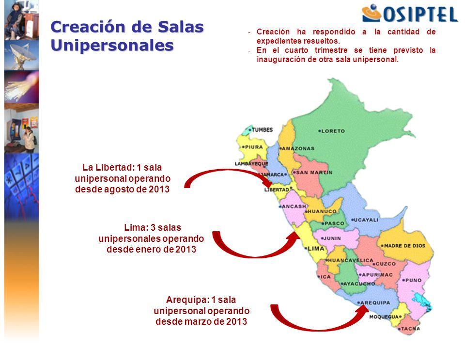 Lima: 3 salas unipersonales operando desde enero de 2013 La Libertad: 1 sala unipersonal operando desde agosto de 2013 Arequipa: 1 sala unipersonal op