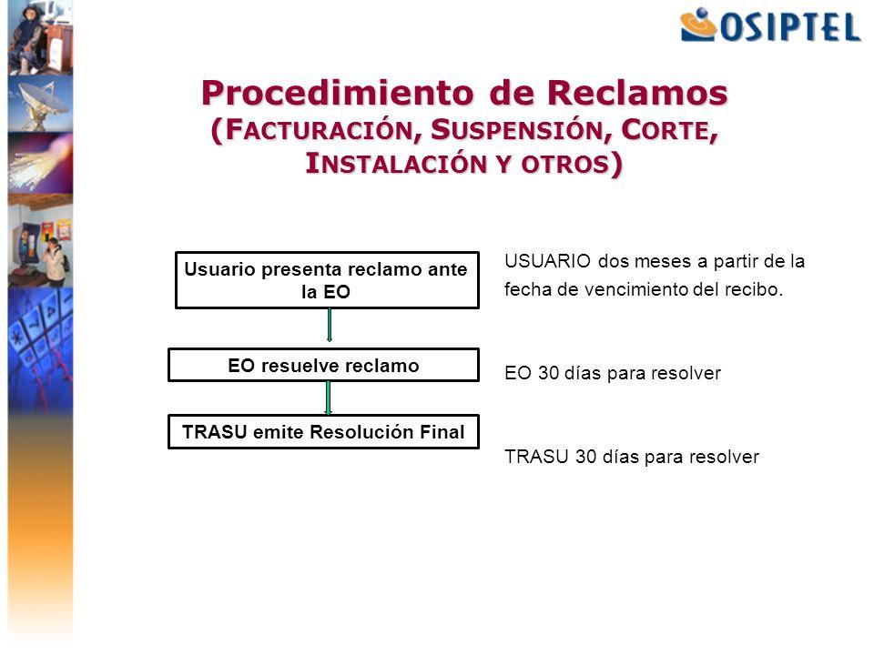 Procedimiento de Reclamos (F ACTURACIÓN, S USPENSIÓN, C ORTE, I NSTALACIÓN Y OTROS ) USUARIO dos meses a partir de la fecha de vencimiento del recibo.