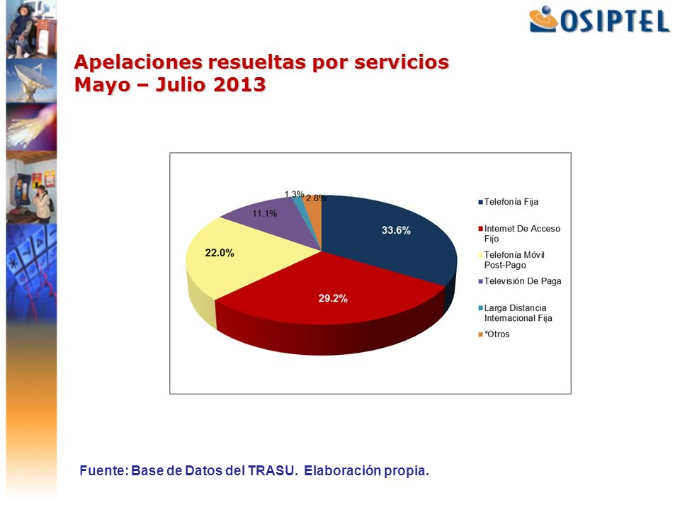 Apelaciones resueltas por servicios Mayo – Julio 2013 Fuente: Base de Datos del TRASU. Elaboración propia.