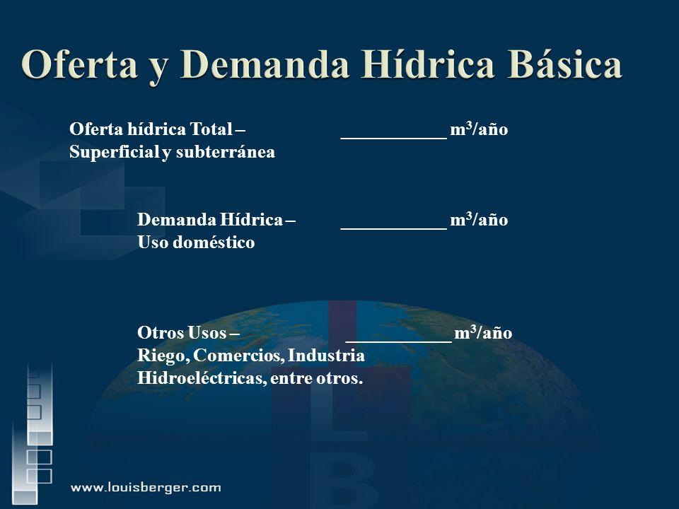 Oferta hídrica Total – ___________ m 3 /año Superficial y subterránea Demanda Hídrica – ___________ m 3 /año Uso doméstico Otros Usos – ___________ m