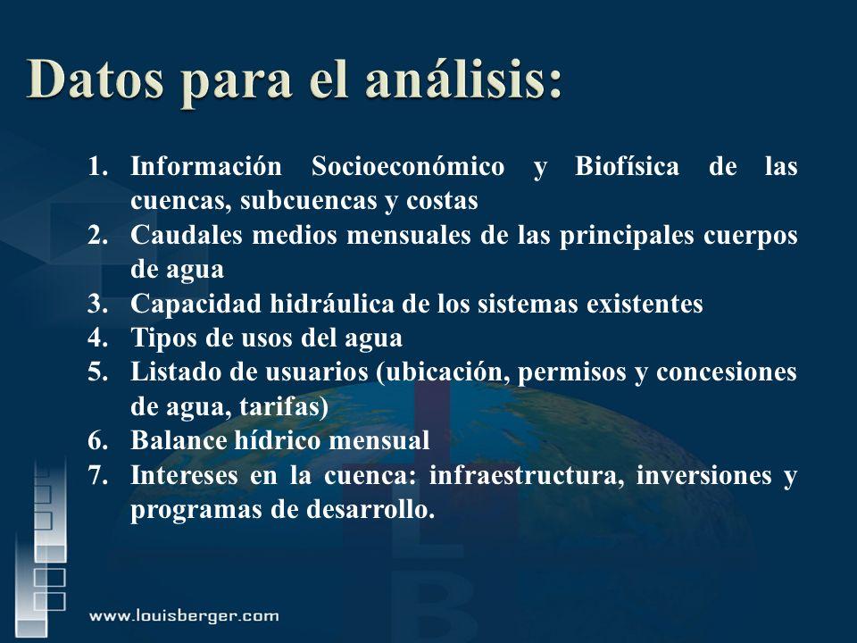 1.Información Socioeconómico y Biofísica de las cuencas, subcuencas y costas 2.Caudales medios mensuales de las principales cuerpos de agua 3.Capacida