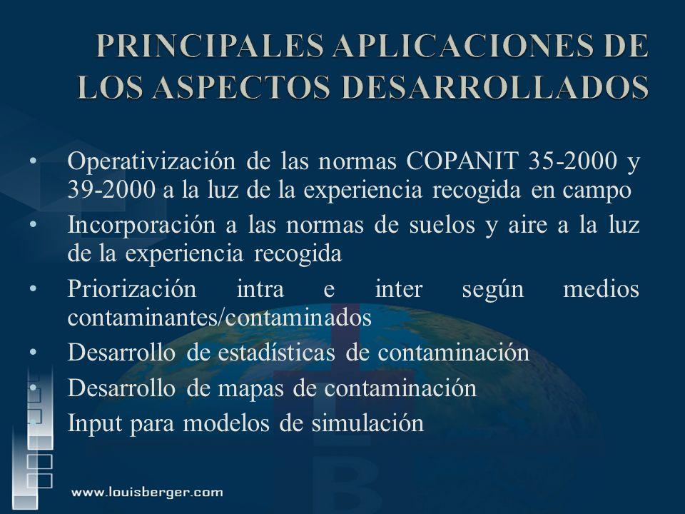 Operativización de las normas COPANIT 35-2000 y 39-2000 a la luz de la experiencia recogida en campo Incorporación a las normas de suelos y aire a la