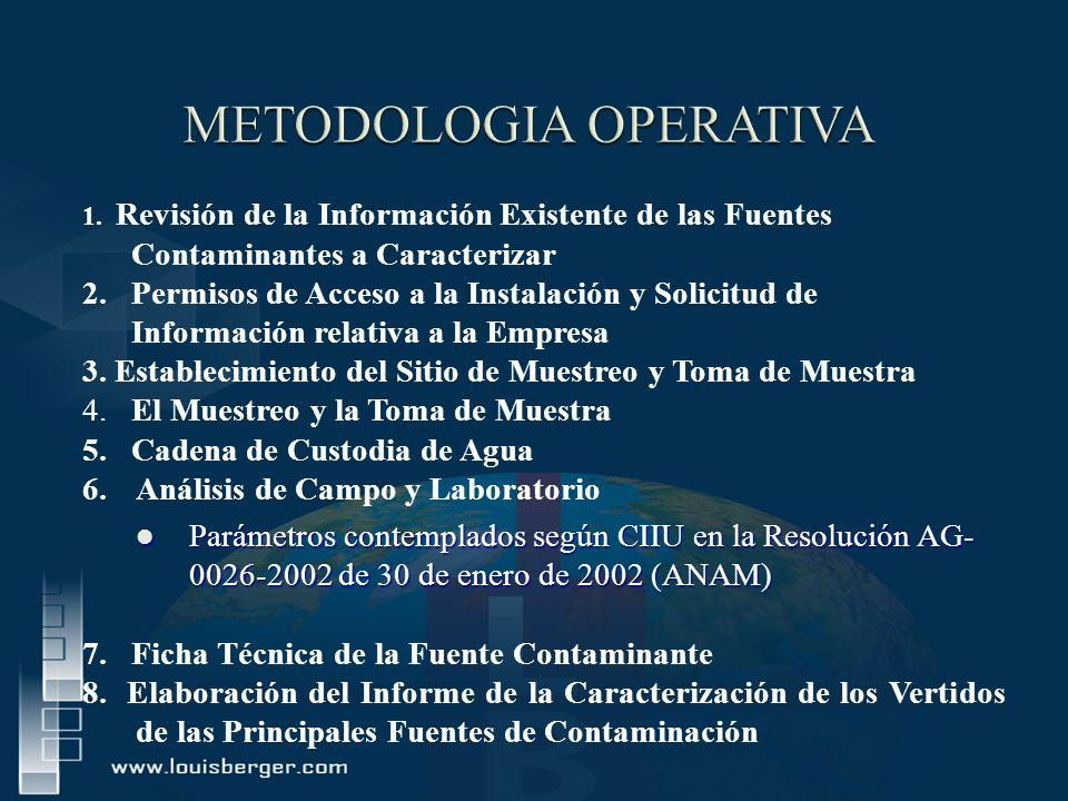 1.Revisión de la Información Existente de las Fuentes Contaminantes a Caracterizar 2.