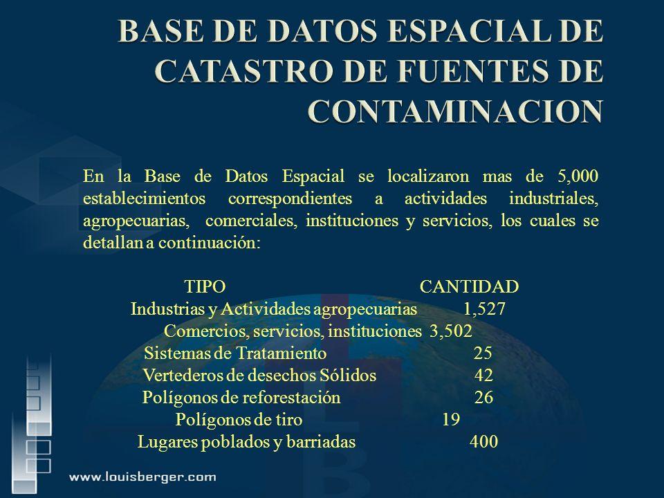 En la Base de Datos Espacial se localizaron mas de 5,000 establecimientos correspondientes a actividades industriales, agropecuarias, comerciales, ins