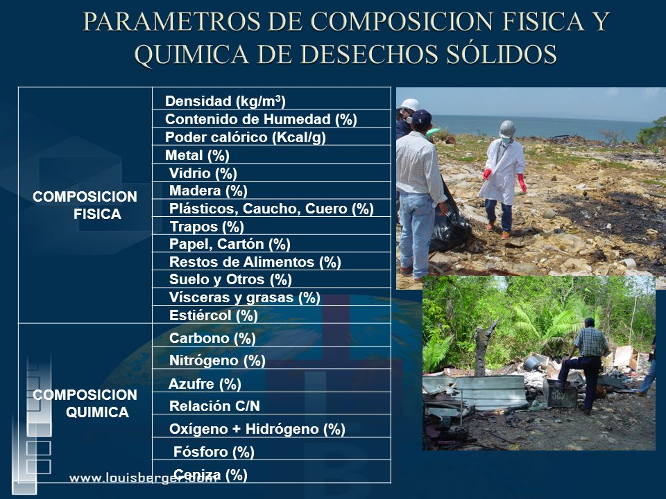 COMPOSICION FISICA Densidad (kg/m 3 ) Contenido de Humedad (%) Poder calórico (Kcal/g) Metal (%) Vidrio (%) Madera (%) Plásticos, Caucho, Cuero (%) Trapos (%) Papel, Cartón (%) Restos de Alimentos (%) Suelo y Otros (%) Vísceras y grasas (%) Estiércol (%) COMPOSICION QUIMICA Carbono (%) Nitrógeno (%) Azufre (%) Relación C/N Oxígeno + Hidrógeno (%) Fósforo (%) Ceniza (%)