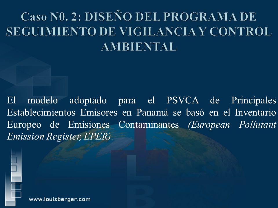 El modelo adoptado para el PSVCA de Principales Establecimientos Emisores en Panamá se basó en el Inventario Europeo de Emisiones Contaminantes (European Pollutant Emission Register, EPER).