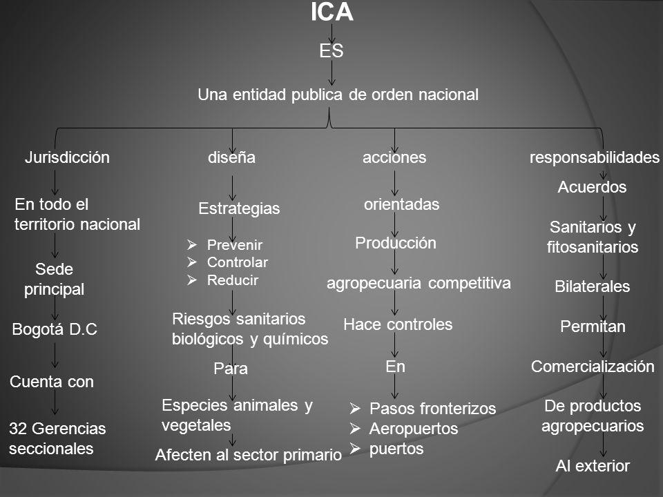 ES Una entidad publica de orden nacional Jurisdicción diseña acciones responsabilidades En todo el territorio nacional Sede principal Bogotá D.C Cuent