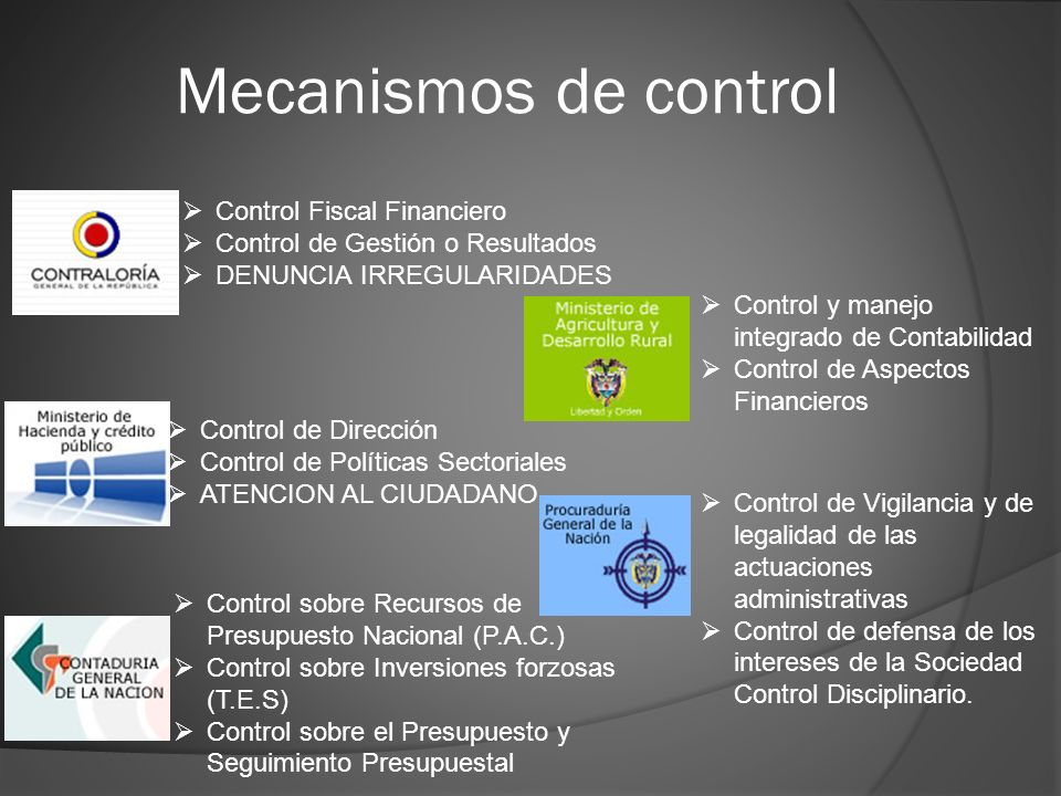 Mecanismos de control Control Fiscal Financiero Control de Gestión o Resultados DENUNCIA IRREGULARIDADES Control de Dirección Control de Políticas Sec