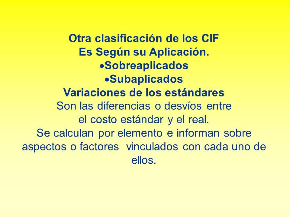 Otra clasificación de los CIF Es Según su Aplicación. Sobreaplicados Subaplicados Variaciones de los estándares Son las diferencias o desvíos entre el