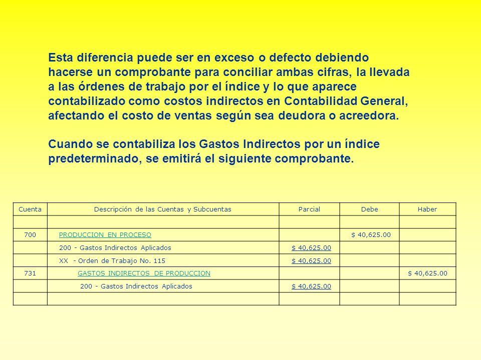 CuentaDescripción de las Cuentas y SubcuentasParcialDebeHaber 700 PRODUCCION EN PROCESO $ 40,625.00 200 - Gastos Indirectos Aplicados$ 40,625.00 XX -
