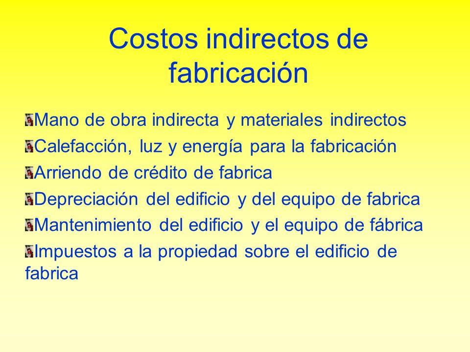 Costos indirectos de fabricación Mano de obra indirecta y materiales indirectos Calefacción, luz y energía para la fabricación Arriendo de crédito de