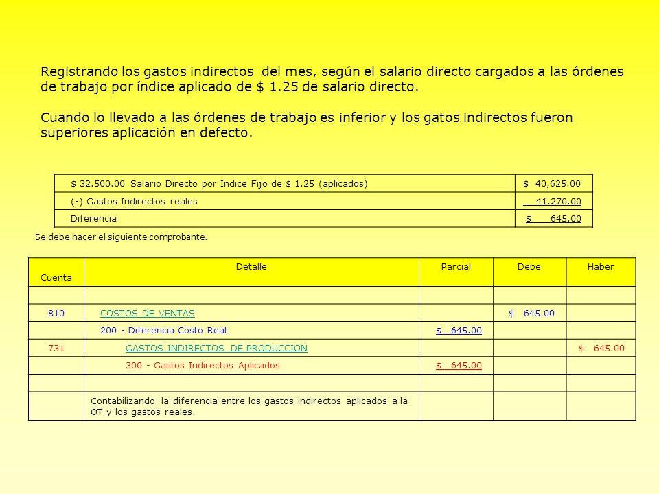 Registrando los gastos indirectos del mes, según el salario directo cargados a las órdenes de trabajo por índice aplicado de $ 1.25 de salario directo