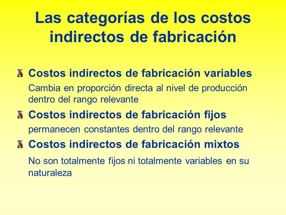 Las categorías de los costos indirectos de fabricación Costos indirectos de fabricación variables Cambia en proporción directa al nivel de producción