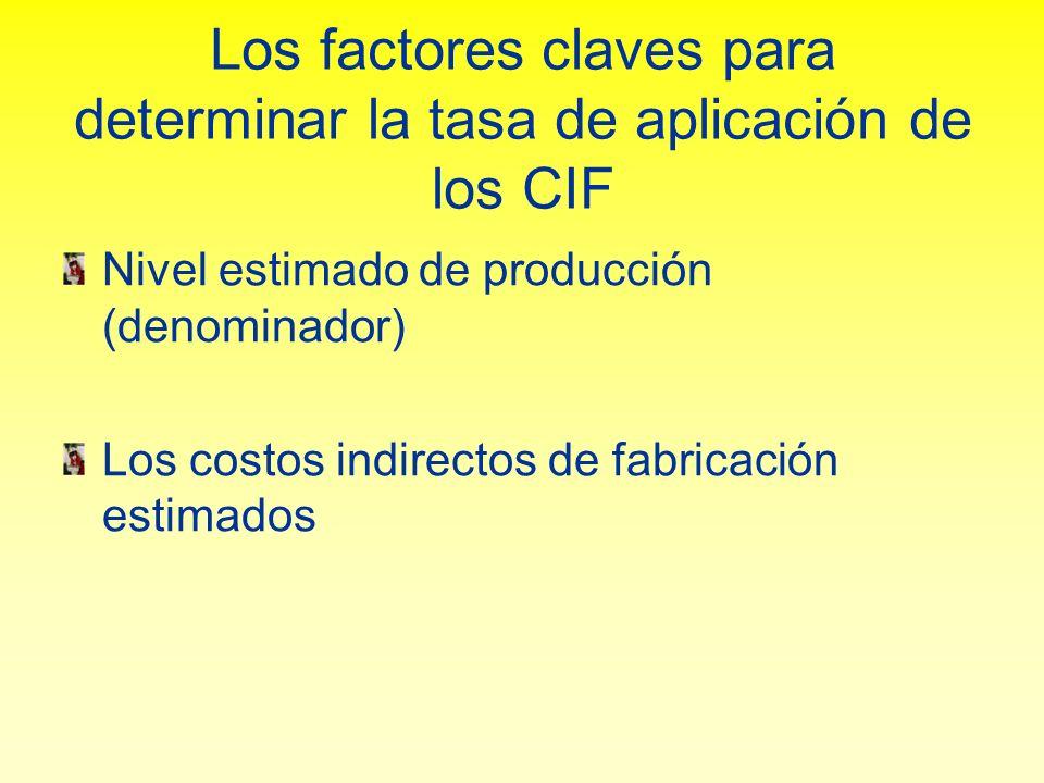 Los factores claves para determinar la tasa de aplicación de los CIF Nivel estimado de producción (denominador) Los costos indirectos de fabricación e