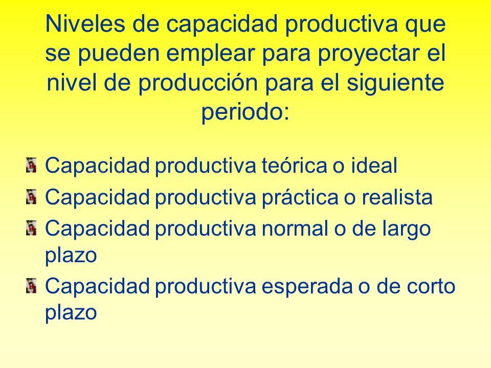 Niveles de capacidad productiva que se pueden emplear para proyectar el nivel de producción para el siguiente periodo: Capacidad productiva teórica o