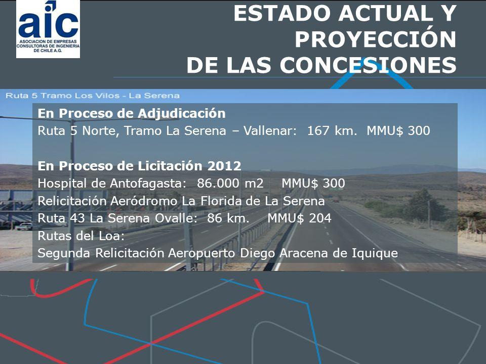 ESTADO ACTUAL Y PROYECCIÓN DE LAS CONCESIONES En Proceso de Adjudicación Ruta 5 Norte, Tramo La Serena – Vallenar: 167 km.