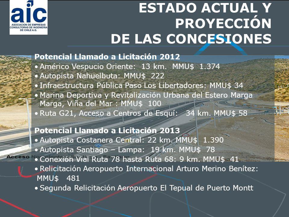 Potencial Llamado a Licitación 2012 Américo Vespucio Oriente: 13 km.