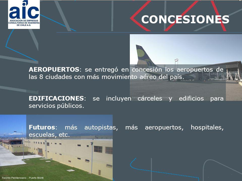 CONCESIONES AEROPUERTOS: se entregó en concesión los aeropuertos de las 8 ciudades con más movimiento aéreo del país.
