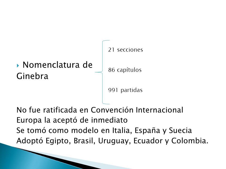 Nomenclatura de Ginebra No fue ratificada en Convención Internacional Europa la aceptó de inmediato Se tomó como modelo en Italia, España y Suecia Ado